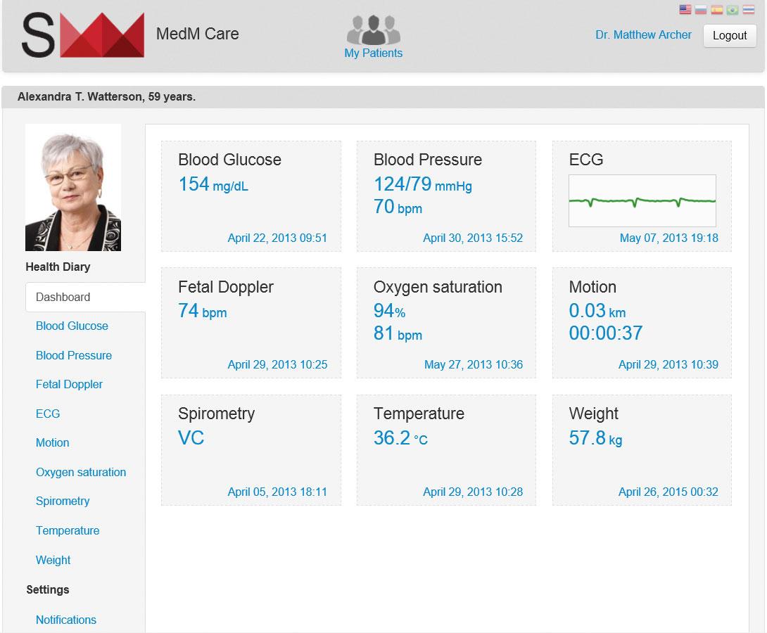 Обвешать пациента датчиками — лишь полдела. Показания датчиков еще необходимо передать в память смартфона, отправить врачу через интернет и визуализировать