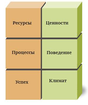 innov1