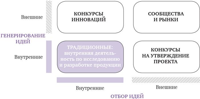 125_MIT_open-innovations-3