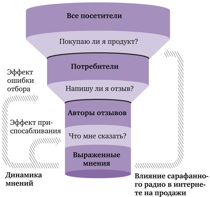 comment-gr1