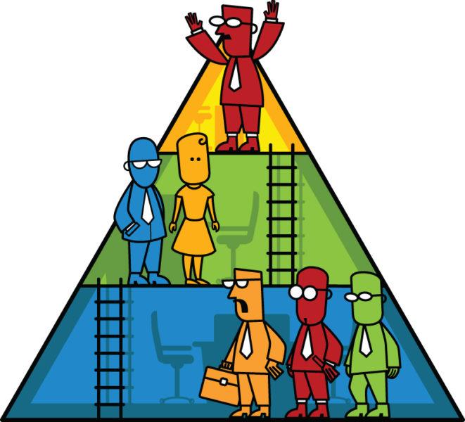 5 способов развития мидл-менеджеров