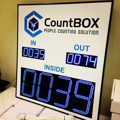 countbox_display